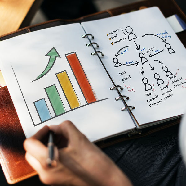 Creating Business Value Tied to External Marketplace Drivers