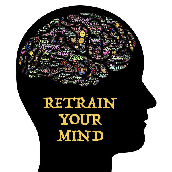 What Is the Impact of Mindset on Participating?